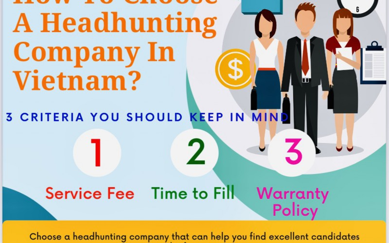 How To Choose A Headhunting Company In Vietnam?